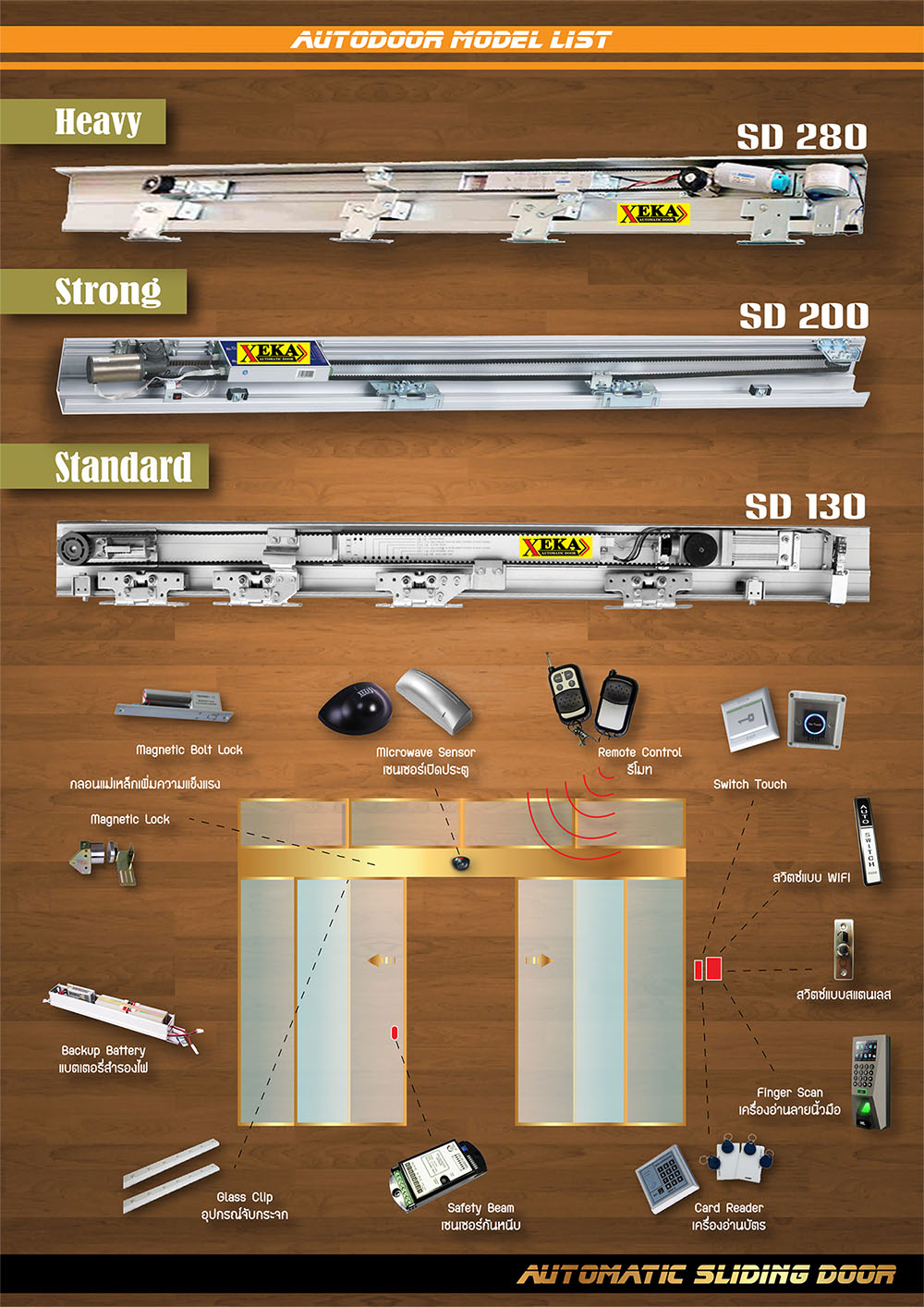 brochure AutomaticDoor XEKA 002