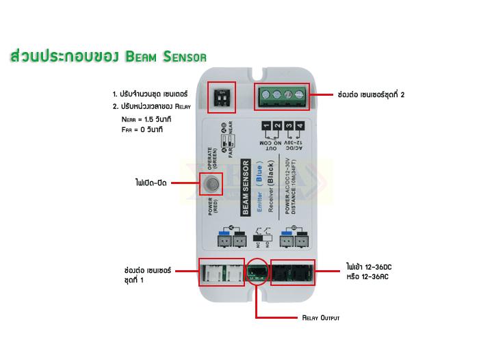 ส่วนประกอบ Beam Sensor